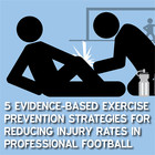 5 Evidence-Based Strategies for Reducing Injury Rates in Professional Football [Article]