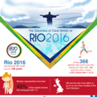 Question: How Great Were Team GB at the Rio 2016 Olympics? Answer: This Great! [Infographic]