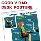 Good versus Bad Desk Posture Poster