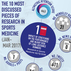 The 10 Most Discussed Pieces of Research in Physical Therapy: Jan-Mar 2017 [Infographic]