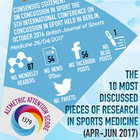 The 10 Most Discussed Pieces of Research in Sports Medicine: Apr-Jun 2017 [Infographic]