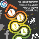 The 10 Most Discussed Pieces of Research in Physical Therapy: Jan-Mar 2018 [Infographic]