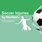 Soccer Injuries in Numbers Infographic