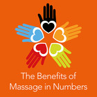 The Power of Massage in Numbers [Infographic]