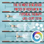 The 10 Most Discussed Pieces of Research in Physical Therapy: Jul-Sept 2018 [Infographic]