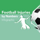 Football Injuries in Numbers Infographic