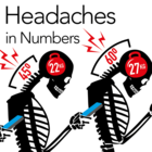 Headaches in Numbers [Infographic]