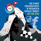 The 10 Most Discussed Pieces of Research in Physical Therapy: Oct-Dec 2018 [Infographic]