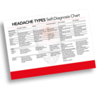 Patient Information Leaflet: Headache Types - Self-Diagnosis Chart [Printable leaflet]