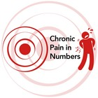 Chronic Pain in Numbers [Infographic]