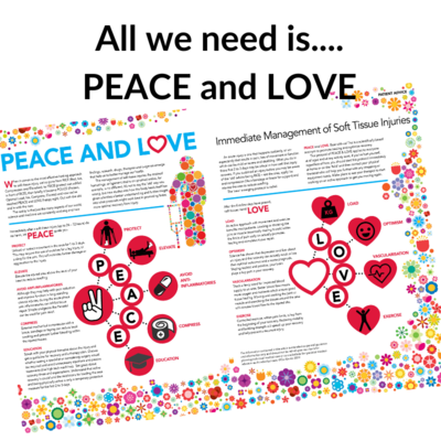 Immediate Treatment of Soft Tissue Injuries is all about PEACE and LOVE Poster and Patient Leaflet