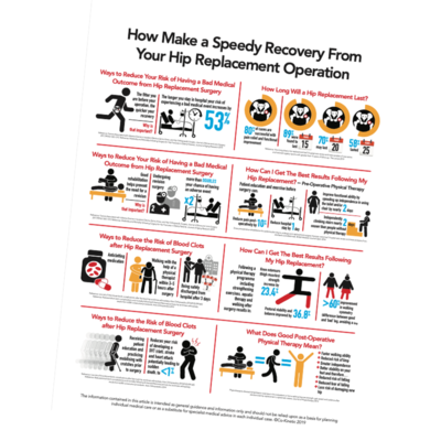 How to Make a Speedy Recovery from your Hip Replacement Operation Infographic Poster