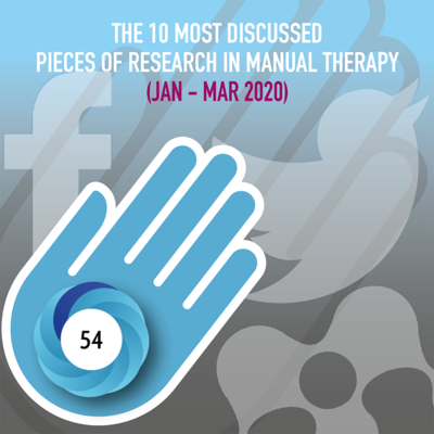 The 10 Most Discussed Pieces of Research in Manual Therapy: Jan-Mar 2020 [Infographic]