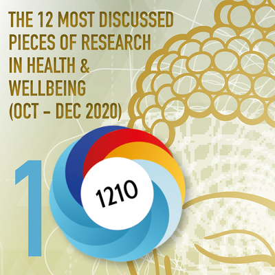 The 10 Most Discussed Pieces of Research in Health & Wellbeing: Oct-Dec 2020 [Infographic]