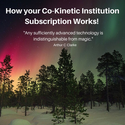 Accessing your Co-Kinetic Content Through a Library or Institution Subscription: Ready for Some Really Cool Use of Technology?