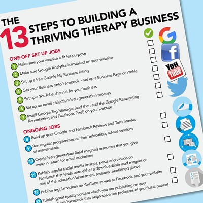13 Steps to Building a Thriving Therapy Business [Article]