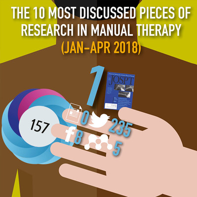 The 10 Most Discussed Pieces of Research in Manual Therapy: Jan-Mar 2018 [Infographic]