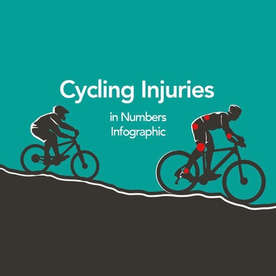 Cycling Injuries in Numbers [Infographic]
