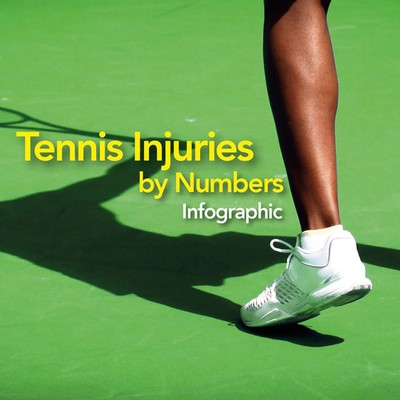 Tennis Injuries by Numbers Infographic
