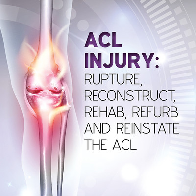 ACL Injury: Rupture, Reconstruct, Rehab, Refurb and Reinstate the ACL [Article]