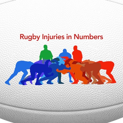 Rugby Injuries in Numbers [Infographic]