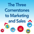 The Three Cornerstones to Marketing and Sales [Article]